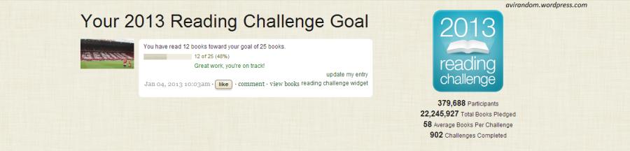 Reading Challenge 2013