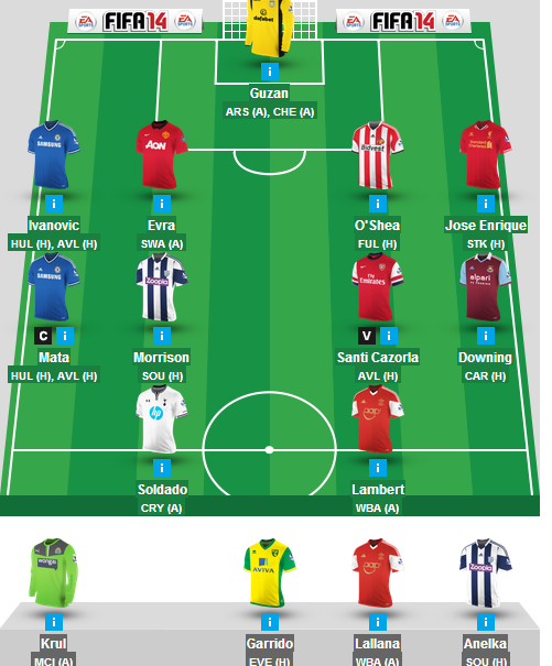 Fantasy Premier League, Matchday 1