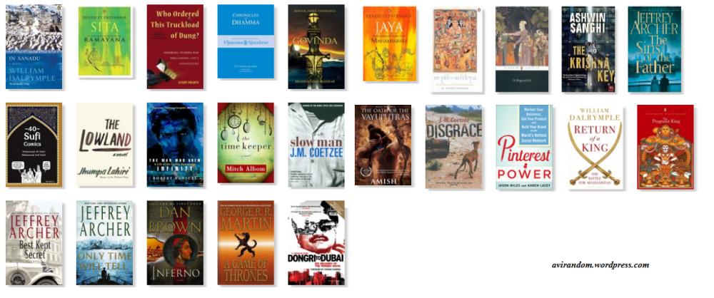So here is my 2013 List...So Far!