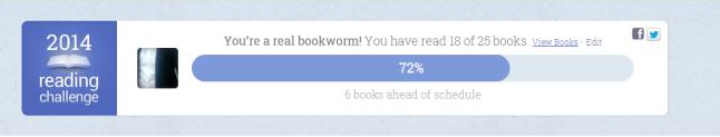 Not quite a bookworm but decent first 6 months