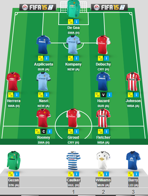 Fantasy Premier League for the start of the season
