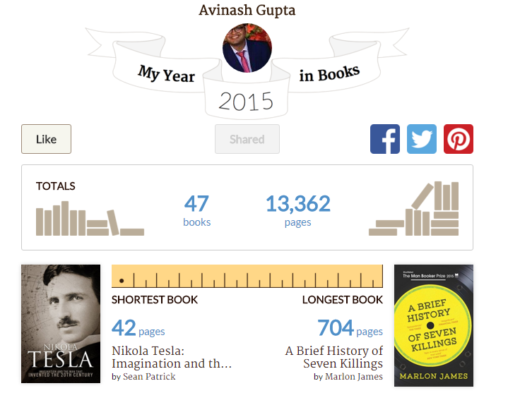 Goodreads Year in books