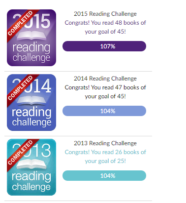 Reading Challenge- past years